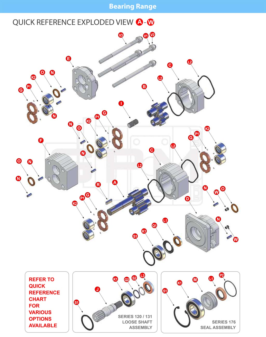 GPM Bearing Pumps Exploded View