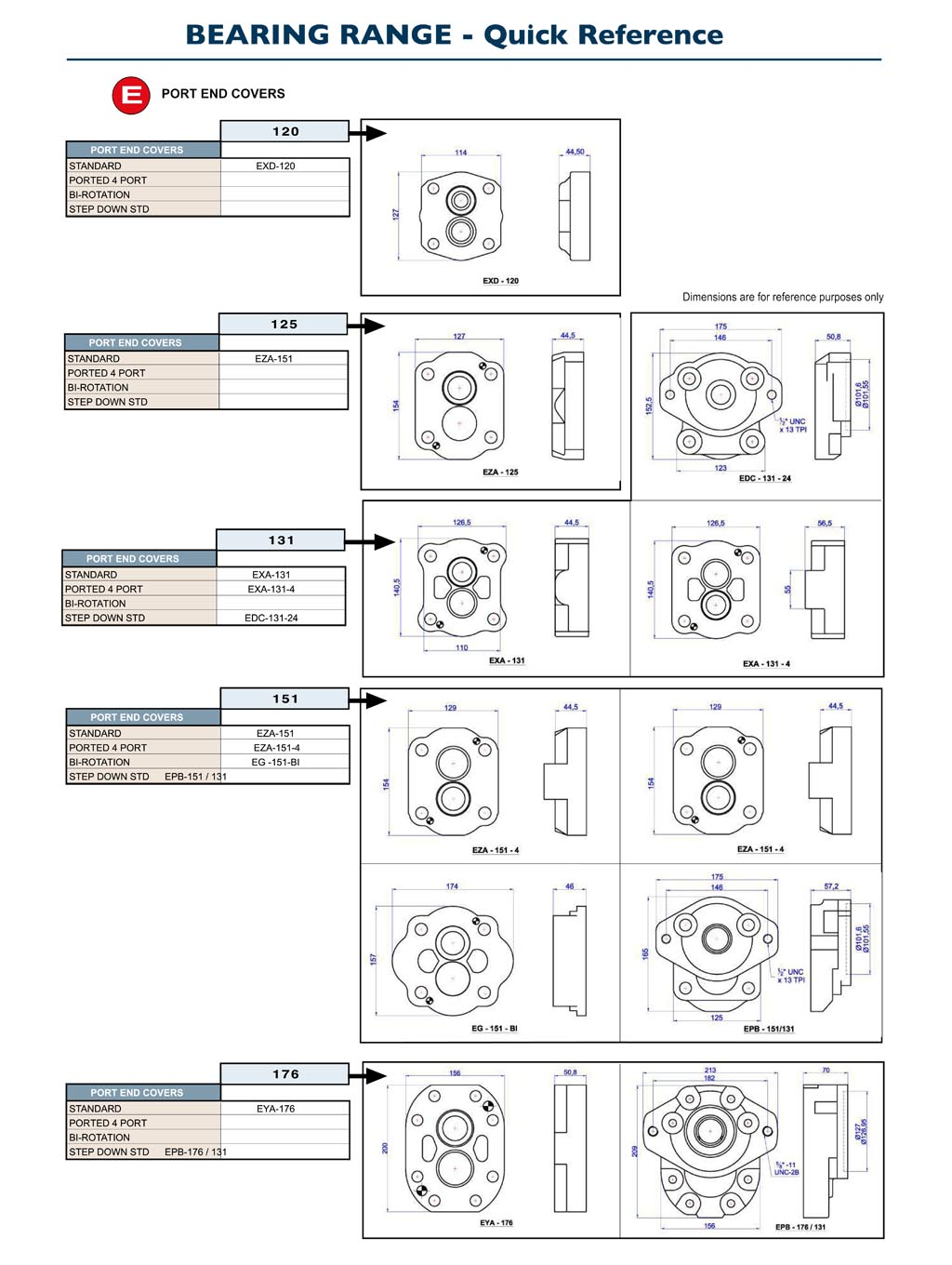 GPM Bearing Pumps Quick Reference E